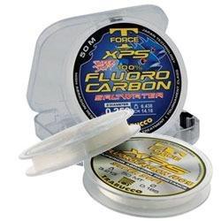 Флуорокарбонови влакна